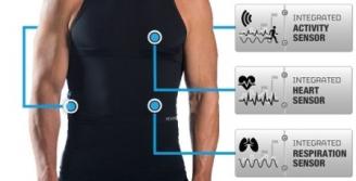 +Le Tech-Textile dédié à la santé
